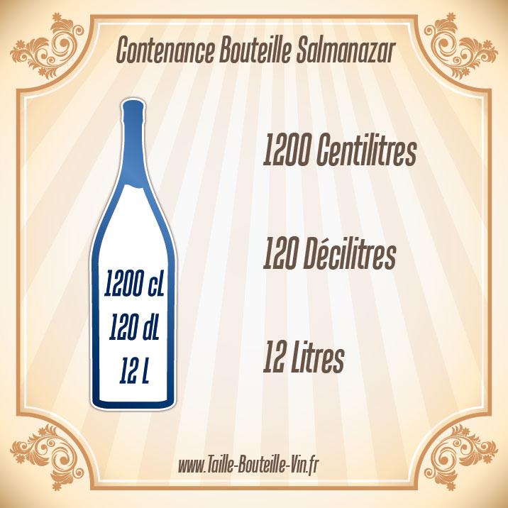 Balthazar tout sur la bouteille de champagne balthazar - Combien de coupe dans une bouteille de champagne ...