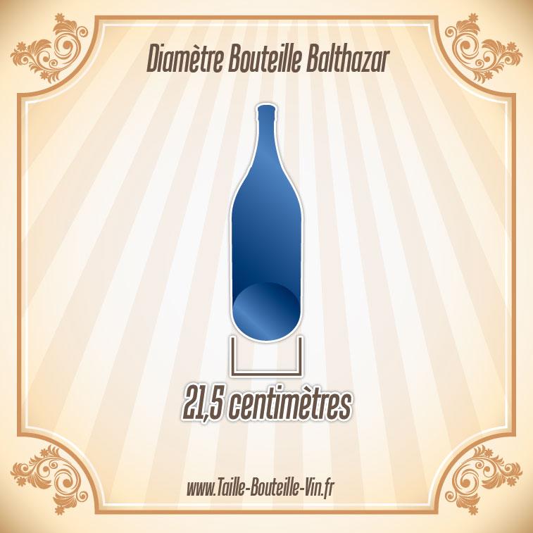 Balthazar tout sur la bouteille de champagne balthazar - Diametre bouteille de vin ...