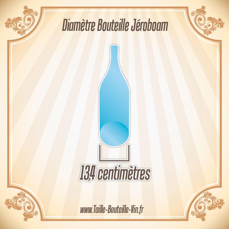 Jeroboam diam tre d 39 une bouteille de champagne jeroboam - Diametre bouteille de vin ...