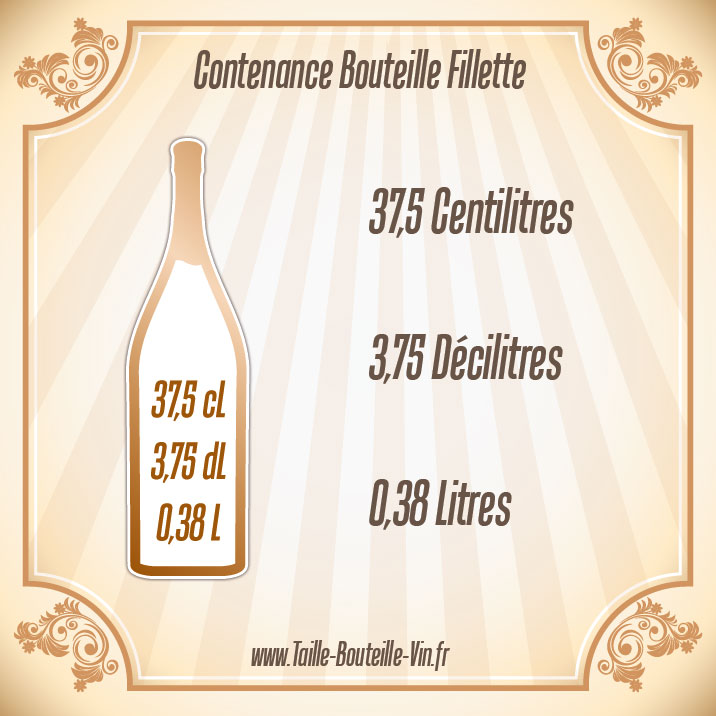 Fillette tout sur la bouteille de champagne fillette - Combien de coupe dans une bouteille de champagne ...