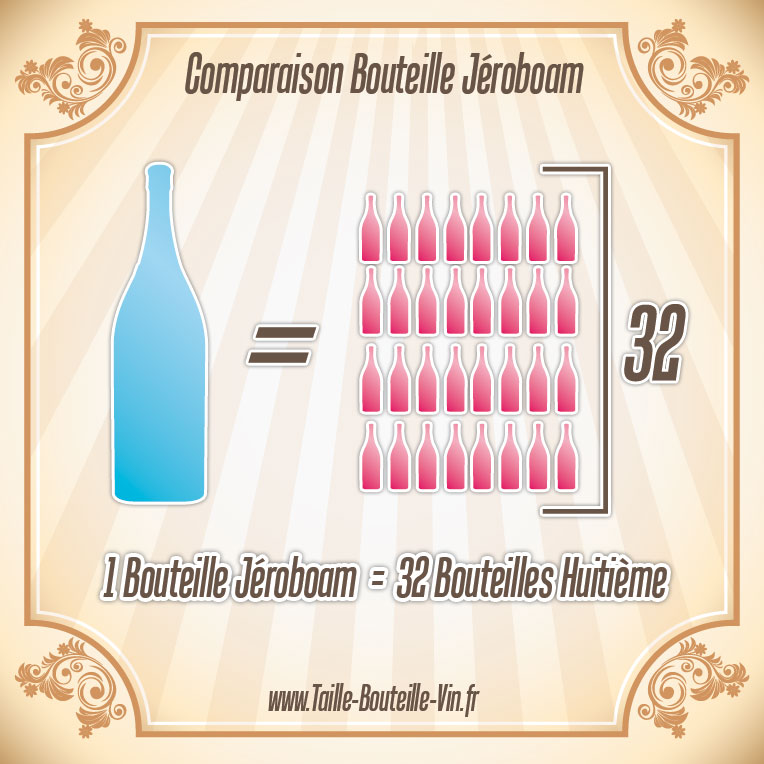 jeroboam tout sur la bouteille de champagne jeroboam. Black Bedroom Furniture Sets. Home Design Ideas