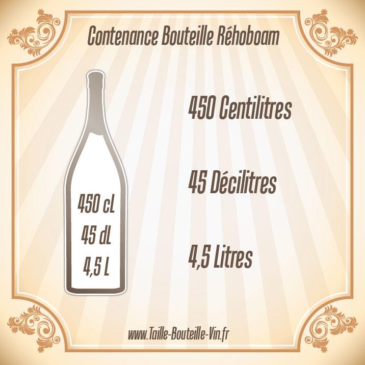 rehoboam tout sur la bouteille de champagne rehoboam. Black Bedroom Furniture Sets. Home Design Ideas